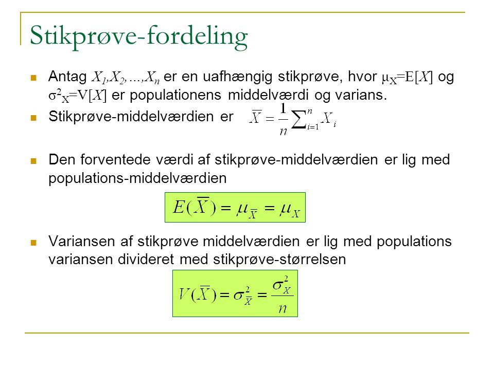 Stikprøve-fordeling Antag X1,X2,…,Xn er en uafhængig stikprøve, hvor μX=E[X] og σ2X=V[X] er populationens middelværdi og varians.